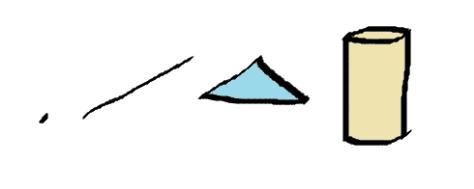 Point Line Plane Volume