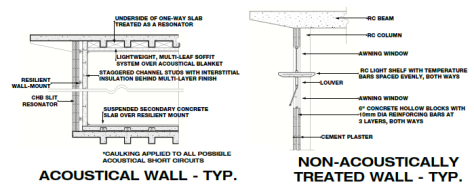 Acoustic Wall Conceptual