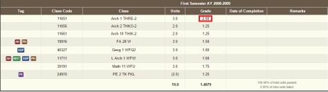 1st Semester Grades